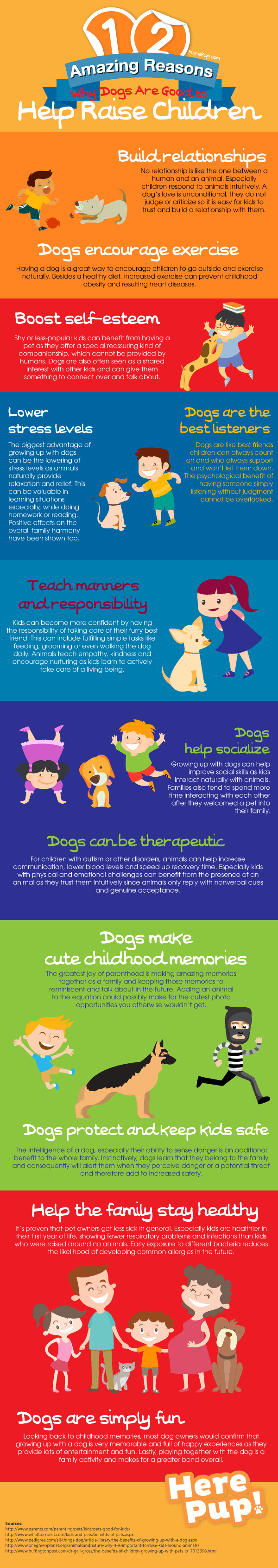 3 reasons-dogs-help-raise-children